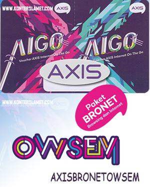 Produk Paket Data Axis