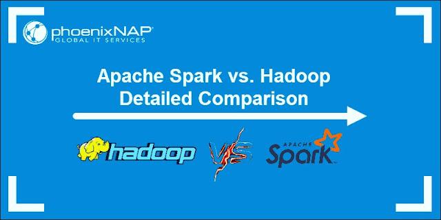 What is apache hadoop
