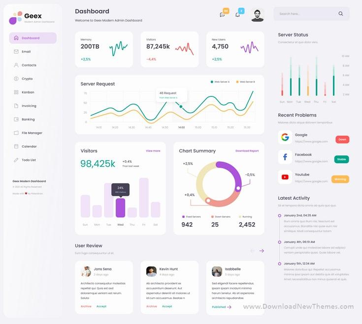 Modern Elegant Admin Dashboard UI Figma Template