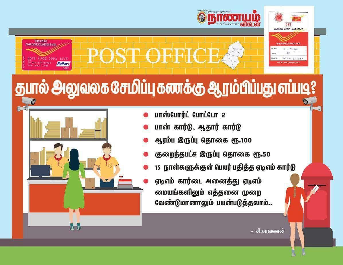 Paper tv news about post office saving scheme sa post - Post office saving schemes ...
