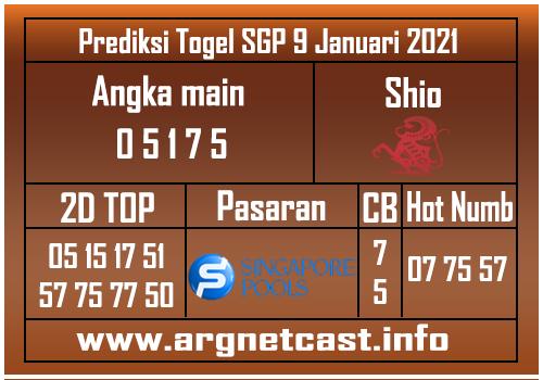 Angka Main SGP 9 Januari 2021