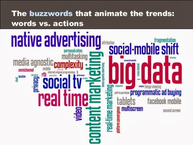 Digital Advertising trend photo