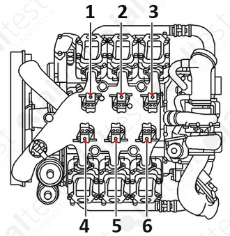 jaltest english blog mercedes mr injection system, failure in a  inline 6 cylinder engine