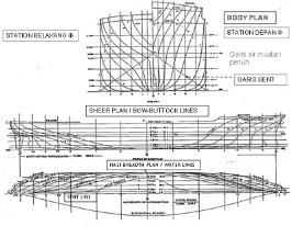 Basic Design Kapal Perikanan