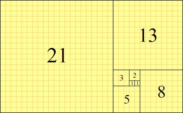 golden ratio grid
