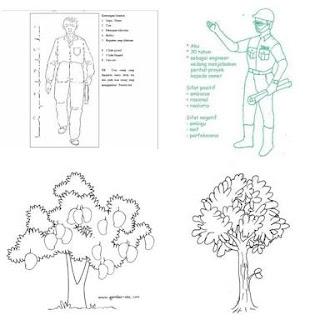 Kisi-kisi soal psikotes PT Perusahaan mengenai menggambar orang dan pohon beserta cara lolosnya
