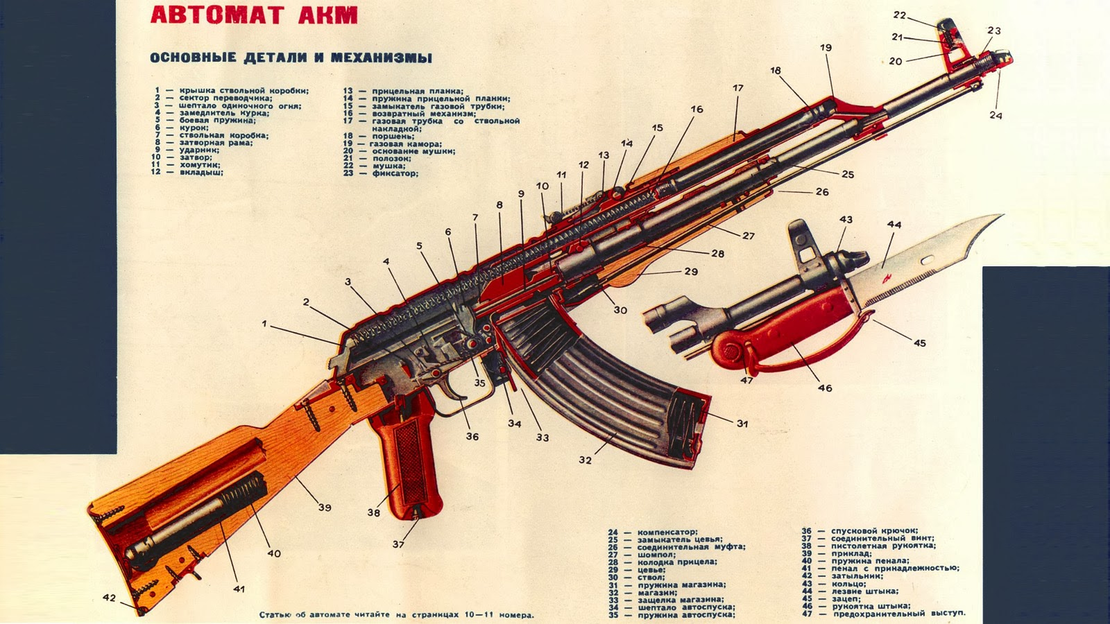Inventor Of The Ak 47 Haunted By His Creation