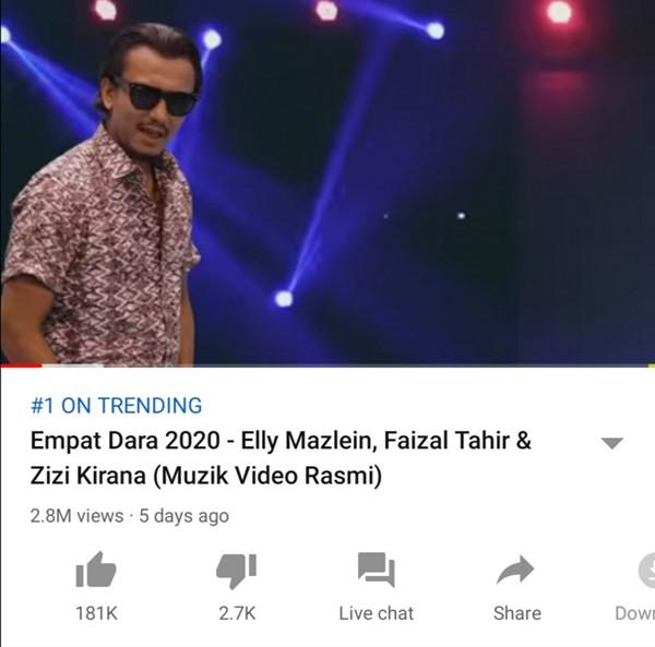 Empat Dara 2020 Trending No.1