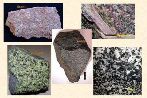 contoh gambar batuan beku dalam