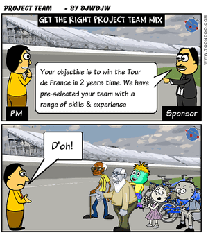 Establishing your Project Team