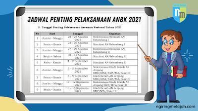 Cek dan Catat Jadwal Penting Pelaksanaan ANBK 2021