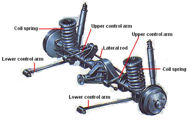 fungsi pegas coil pada sistem suspensi mobil