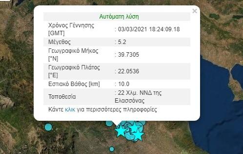 Μετά από 30 περίπου μικρότερης ισχύος μετασεισμούς, στις 20.24 έγινε ο μεγαλύτερος μετασεισμός της τάξης των 5,2 βαθμών της κλίμακας ρίχτερ, σύμφωνα με το Γεωδυναμικό Ινστιτούτο.