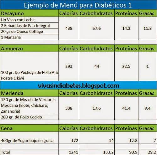 Ejemplo 1 de Menú para Diabéticos Tipo 2