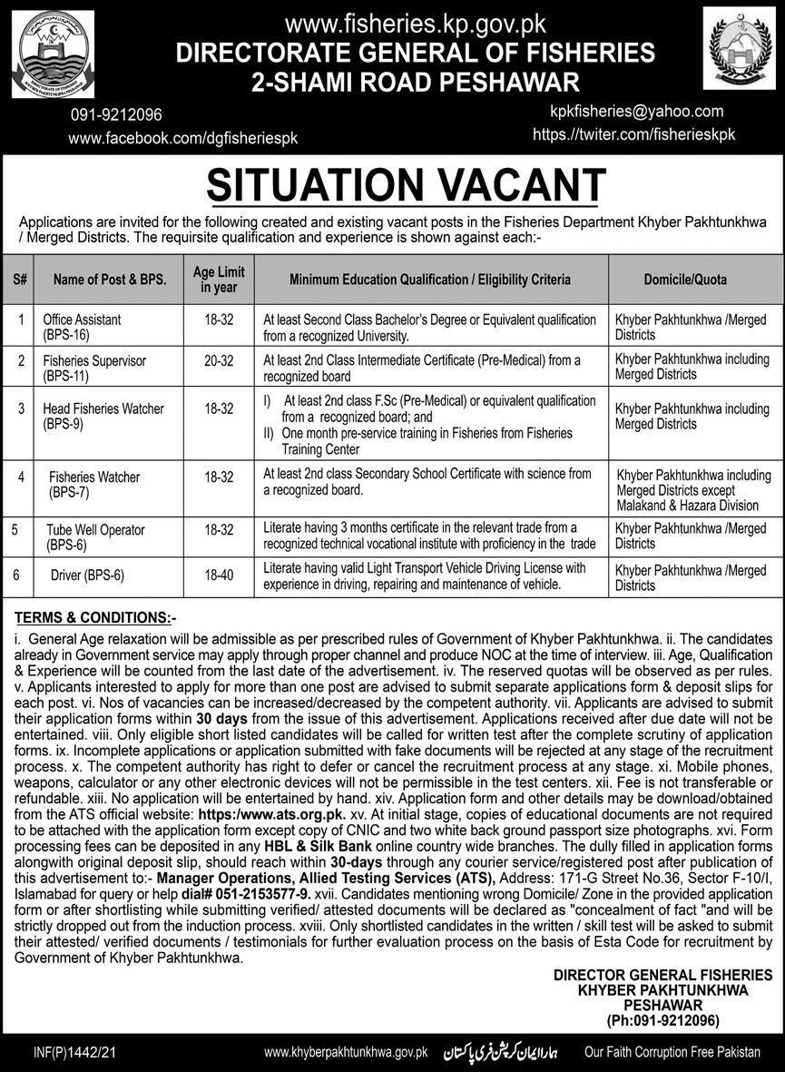 Latest Govt Jobs in Pakistan
