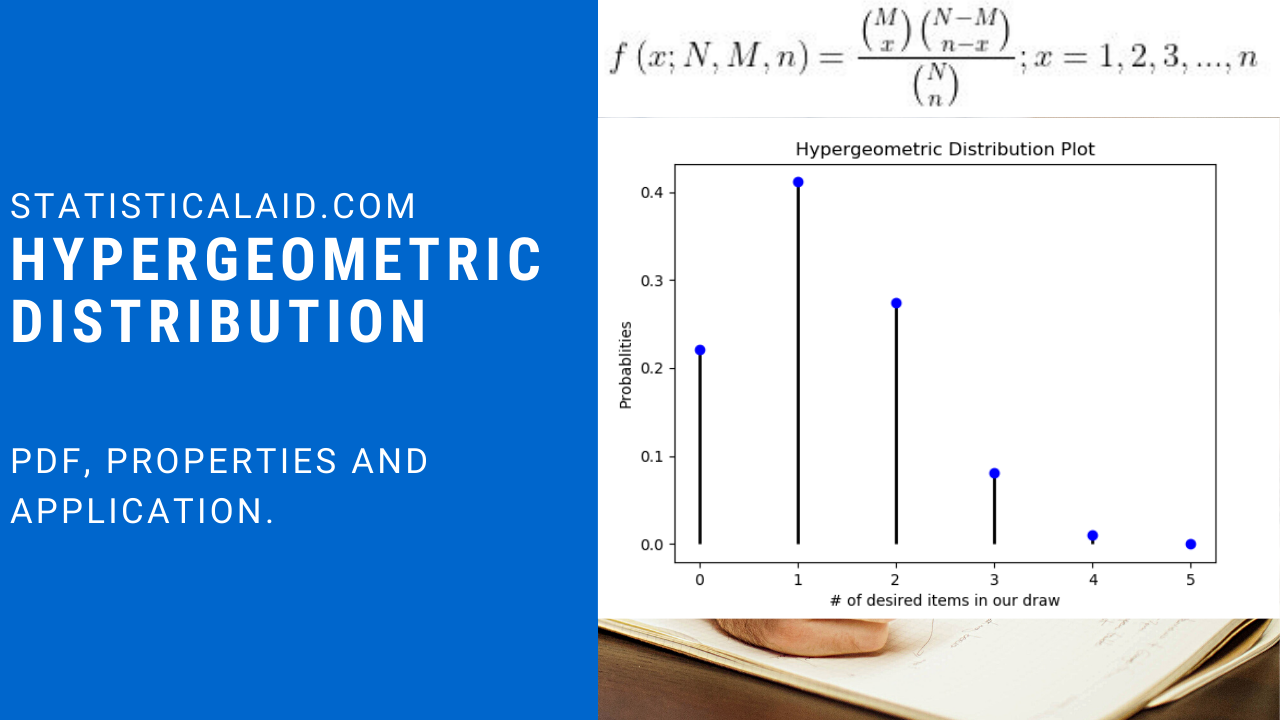 hypergeometric distribution by statisticalaid.com