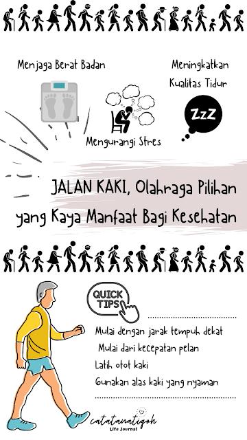 Olahraga Jalan Kaki