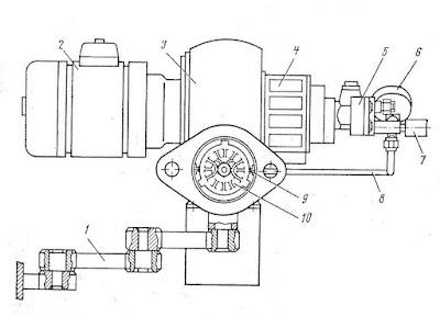 Рис. 1. Автоматизированная форсунка АФ65С-220