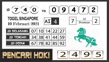 Prediksi Pencari Hoki Sgp Rabu