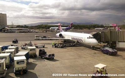 copyright 2020 All Hawaii News all rights reserved