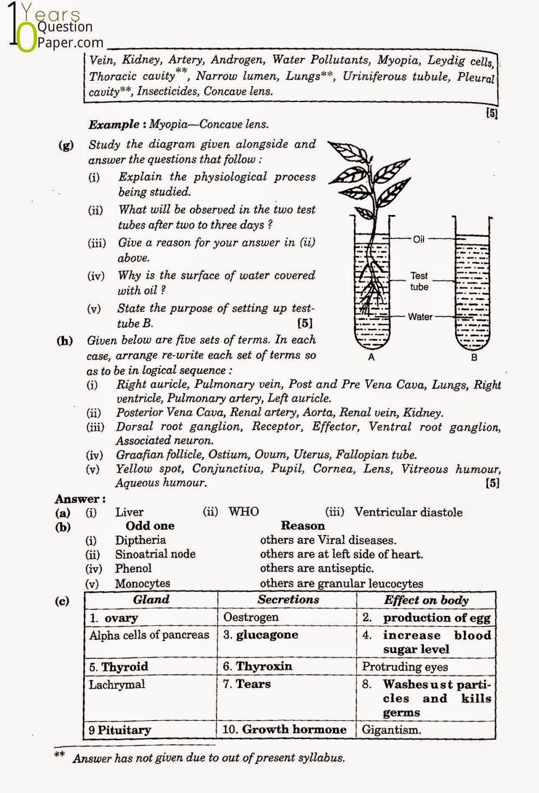Icse 2005 biology solved board question paper class 10 10 years icse class 10th biology solved question paper 2005 ccuart
