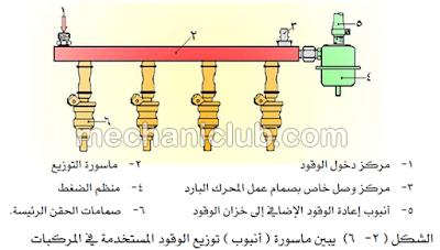 تحميل كتاب أنظمة حقن البنزين وتشخيص الأعطال PDF