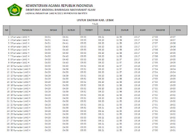 Jadwal Imsakiyah Ramadhan 1442 H Kabupaten Lebak, Provinsi Banten