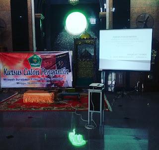 Sewa Rental Layar dan Screen Tripod 70 inch untuk Event Surabaya Sidoarjo Gresik