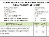 KKM Kurikulum 2013 SMP Kelas 7, 8, 9 Revisi 2017 Excel