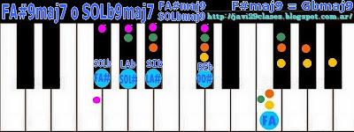 acorde piano chord F#maj9 o Gbmaj9 = F#9maj7 o Gb9maj7