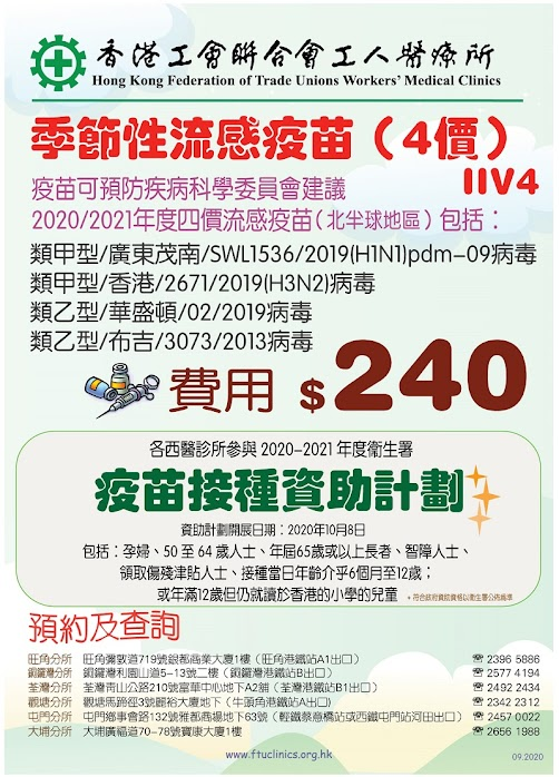 工聯會業餘進修_KP中心課程: 2020