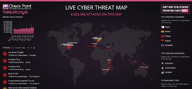 CyberThreatMap-CheckPoint