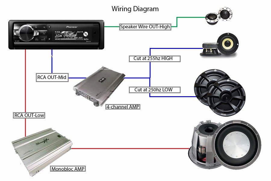 wiring diagram for amp and sub 2005 nissan altima parts pioneer deh 80 prs 3way 7 channel sq setup