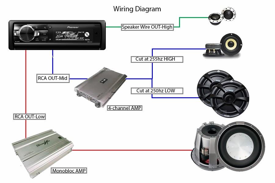 pioneer amp wiring diagram