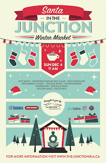 Santa in the Junction: Winter Market, December 4, 2016, poster