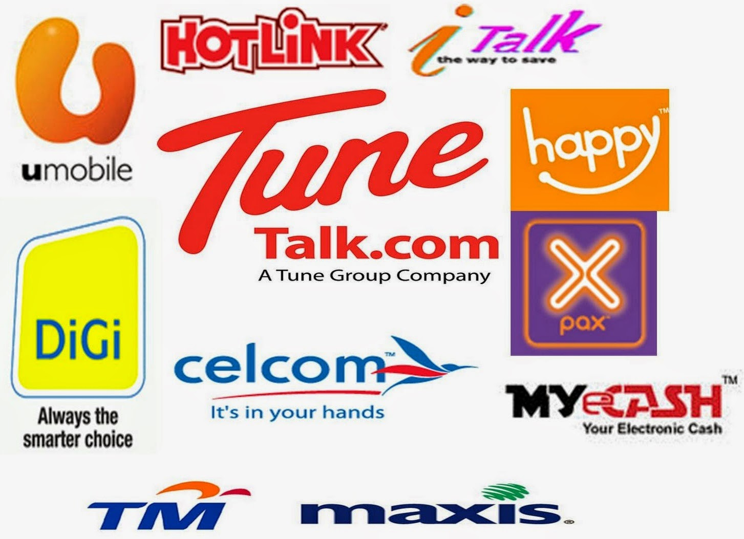 Image result for topup