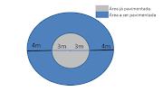 (ENEM 2019) Em um condomínio, uma área pavimentada, que tem a forma de um círculo com diâmetro medindo 6 m, é cercada por grama. A administração do condomínio deseja ampliar essa área, mantendo seu formato circular, e aumentando, em 8 m, o diâmetro dessa região, mantendo o revestimento da parte já existente.