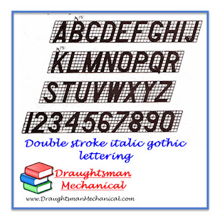 double-stroke-italic-gothic-lettering