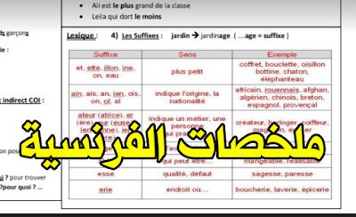 ملخصات مختصرة لدروس اللغة الفرنسية السادس ابتدائي pdf