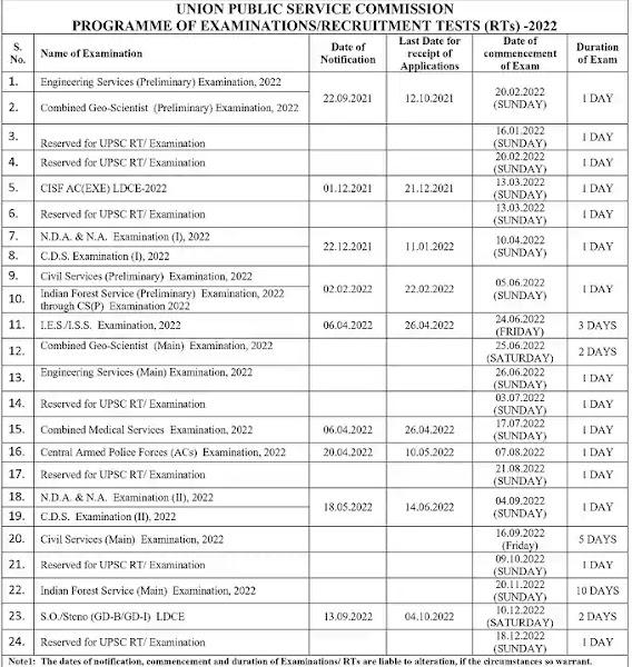 UPSC Annual Recruitment Calendar 2022