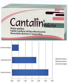 Pareri Forumuri Cantalin Micro capsule pentru ulcere venoase
