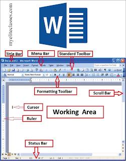 What is MS Word (ऍम एस वर्ड क्या हैं)