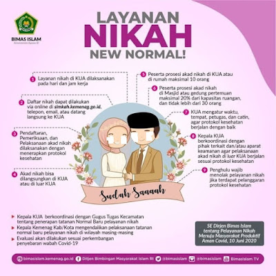 NIKAH NEW NORMAL