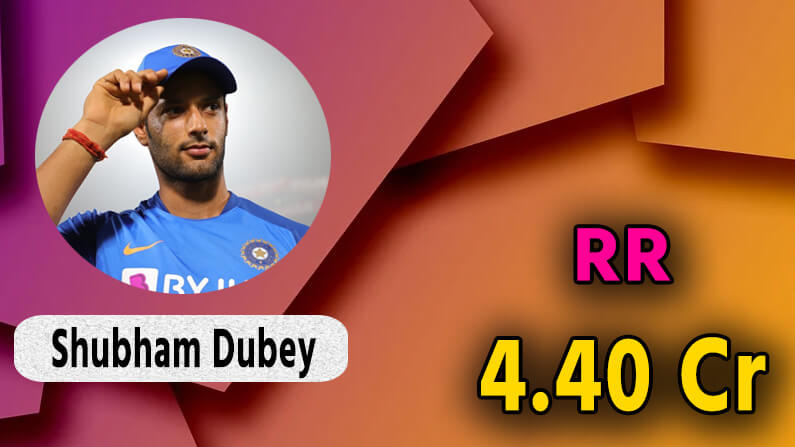 Shubham Dubey to rr
