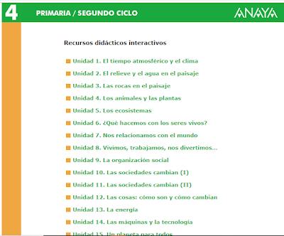 http://www.ceipjuanherreraalcausa.es/Recursosdidacticos/CUARTO/datos/04_Cmedio/Programa/02recursos.htm