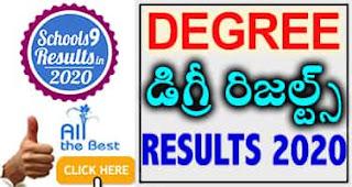 'Manabadi_Degree_Results_2020'
