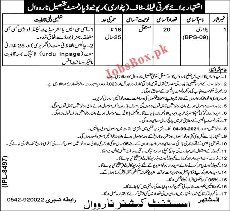 Revenue Department Narowal Jobs 2021 in Pakistan