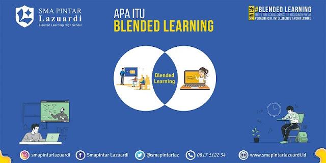 Sistem Learning Management System (LMS) dari SMA Pintar Lazuardi