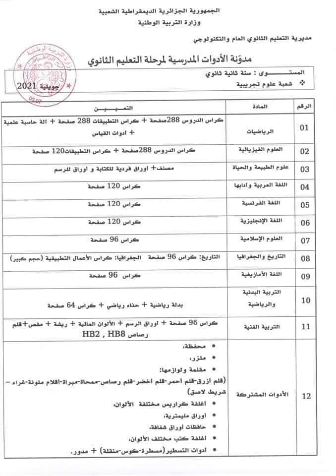 قائمة الأدوات المدرسية