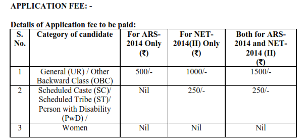 Application fee for ars net exam
